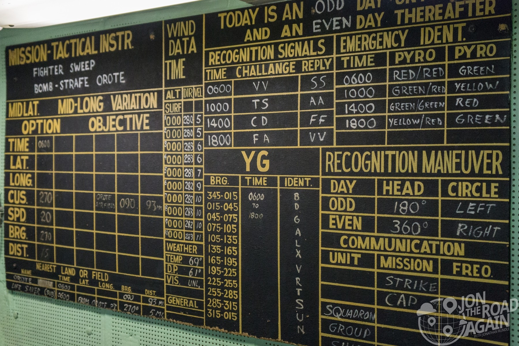Pilot schedule on USS Yorktown