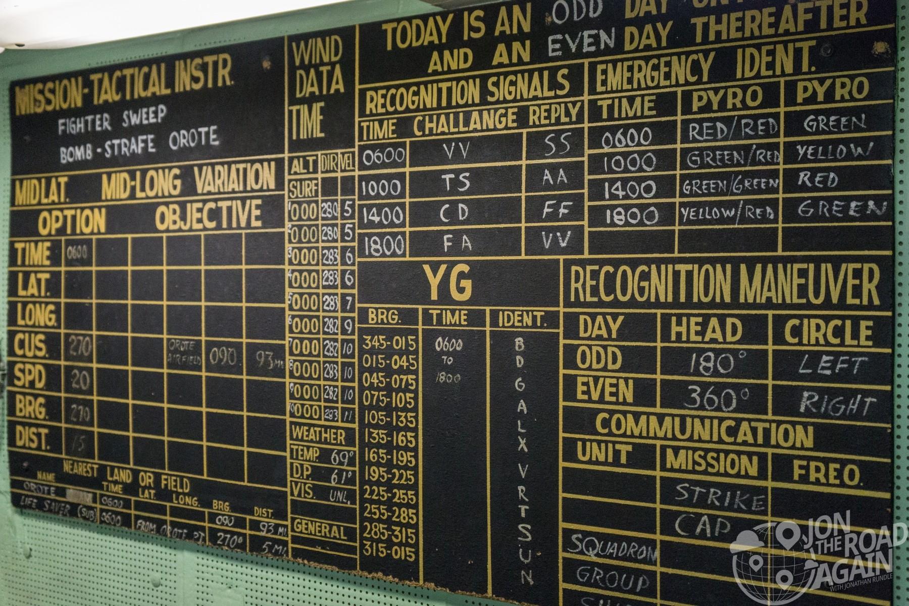 Pilot schedule on USS Yorktown